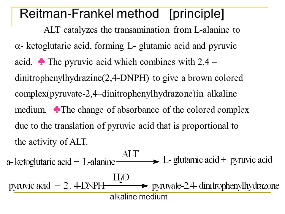 Reitman-Frankel method [principle]